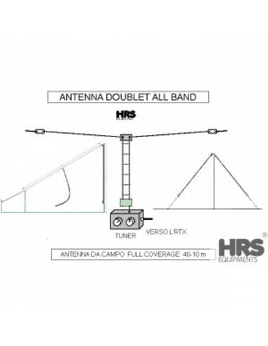 Antenna Doublet  All Band