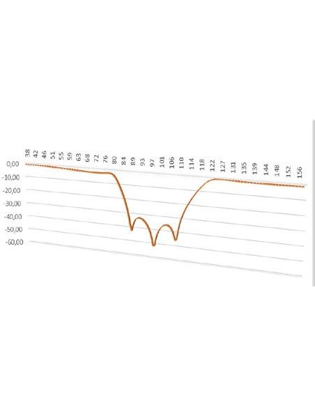 Filtro Notch 88-108Mhz connett. SMA per scanner ricetrasmettitori max 10W
