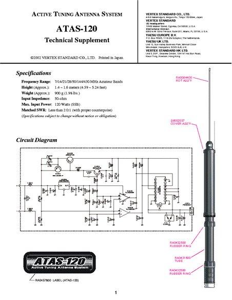 Atas 120 Antenna HF/50/144/430 MHz automatica