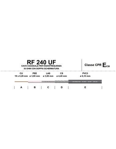 RF 240 UF HRS cavo low loss vendita a metro