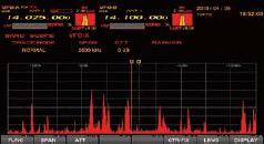 Visualizzazione panoramica frequenze