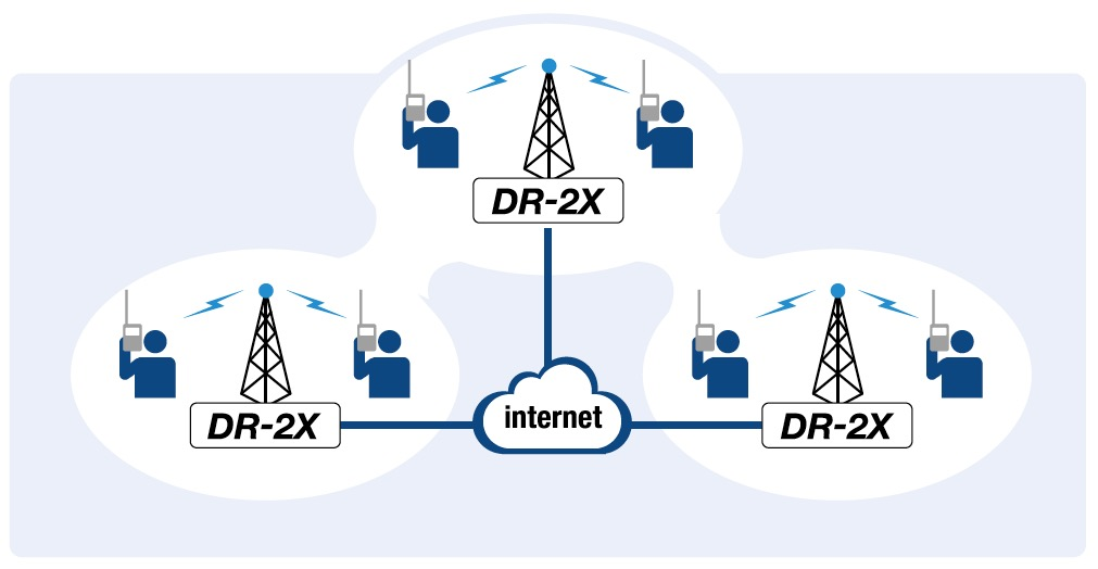 DR2XE_IMRS.jpg